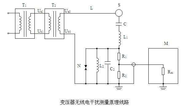 无线电干扰测量系统